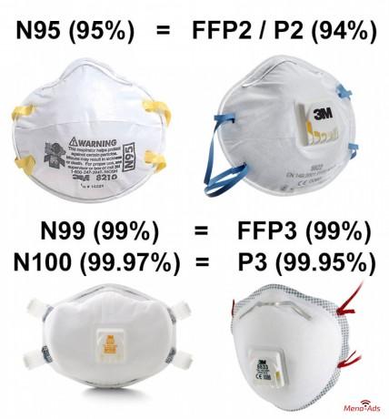 n95-mouth-mask-ffp2-kn95-protective-level-masks-protective-big-1